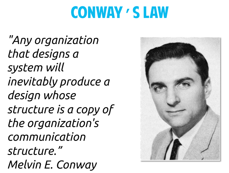 Blog Microservices: Conway's Law